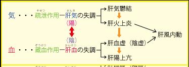 男性の更年期★岡田厚生堂薬局