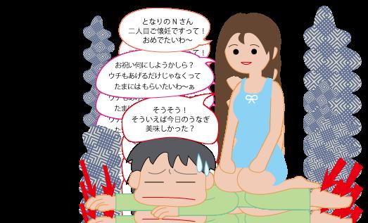 勃起不全EDインポテンツ岡田厚生堂薬局