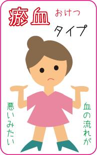 気滞タイプ★岡田厚生堂薬局