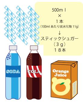 甘い罠★岡田厚生堂薬局